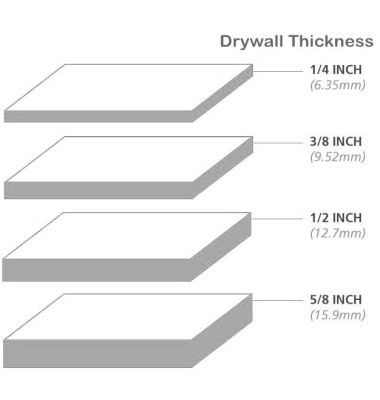 Ceiling Drywall Thickness