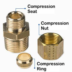 Is Your Sink's Compression Fitting Leaking? Here's What to Do