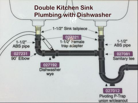 Double Sink Plumbing When And How It Is Done