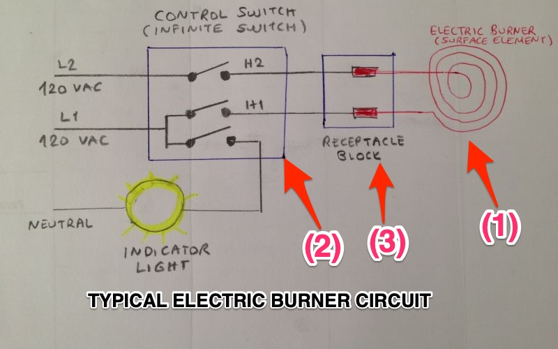 Is Your Electric Stove Burner Not Working  Here Is The Fix